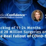 Backlog of 11- 24 Months and 28 Million Surgeries: The Real Fallout of COVID-19